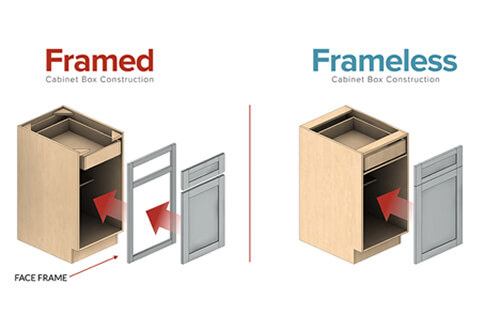 cabinet door fronts framed frameless